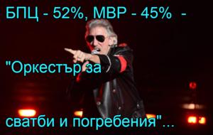 """БПЦ - 52%, МВР - 45%  - """"Оркестър за  сватби и погребения""""..."""