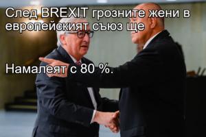 След BREXIT грозните жени в европейският съюз ще  Намалеят с 80 %.