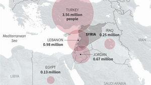 Завръщането на бежанците в Сирия: изненадващата офанзива на Путин