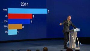 Цветанов откри предизборната среща на ГЕРБ с мисъл за местните, а не за европейските избори