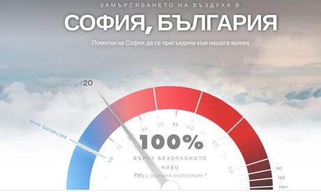 Мръсният въздух е отнел над 13 века живот на децата на България през 2016 г.