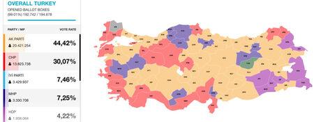 Резултатите показаха доминирането на кемалистите (в червено) по цялото западно и южно крайбрежие. На тази карта преди края на преброяването Истанбул все още бе в жълтия цвят на Партията на справедливостта и развитието.<br /><br />Републиканската народна партия (РНП) има свой кмет и с малко над 30% от националния вот пое властта в обширен район с важно индустриално и туристическо значение от Одрин до Адана.